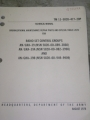 Radio Set Control Groups AN/GRA-39 and -39B Manual