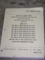 Radio Sets Technical Manual