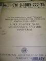 .30 Caliber (M1, M1C, M1D) Sniper Rifle Technical Manual