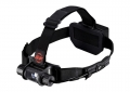 SureFire Saint LED Headlamp
