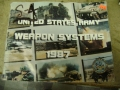 United States Army Weapon Systems, January 1987
